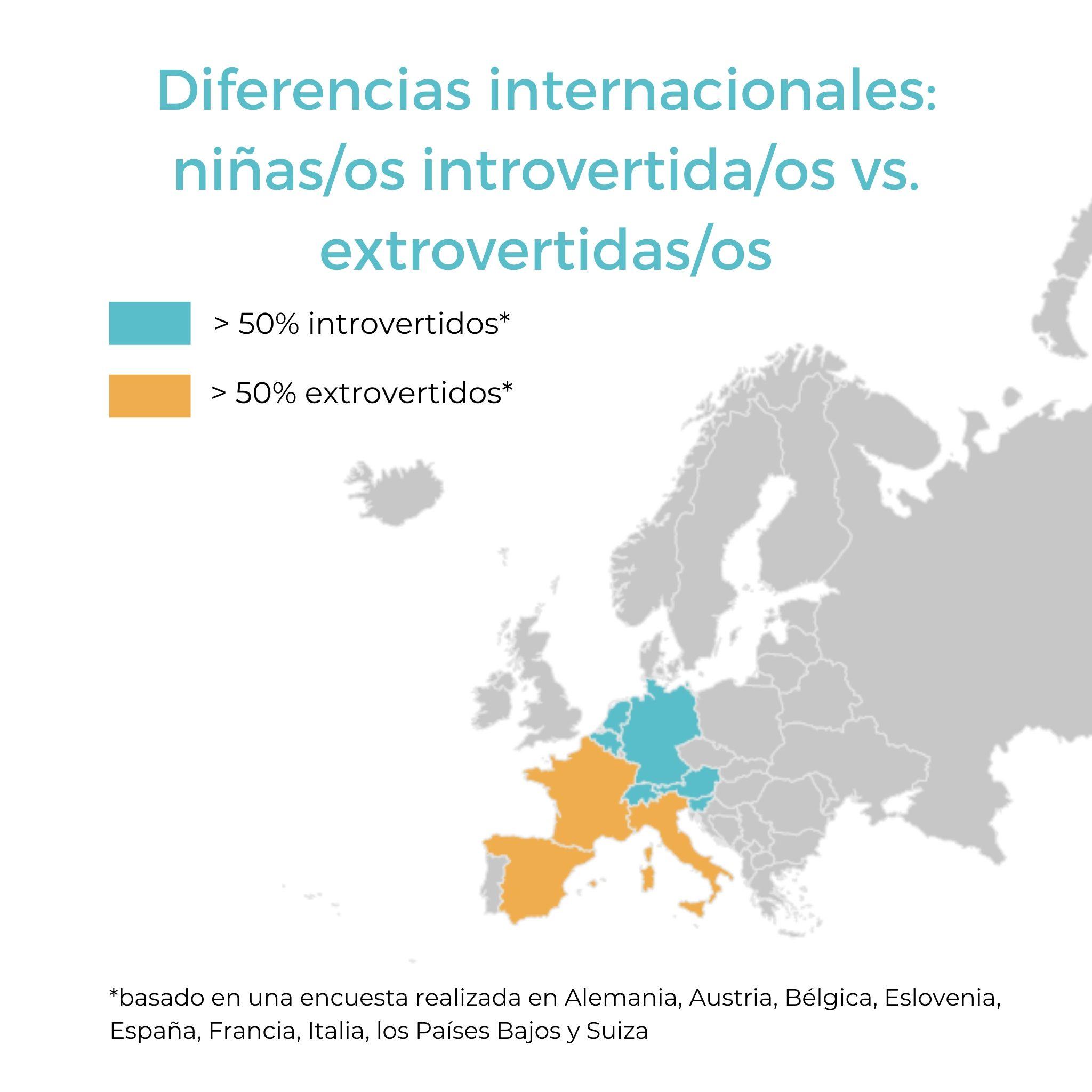 Niños introvertidos y extrovertidos en Europa