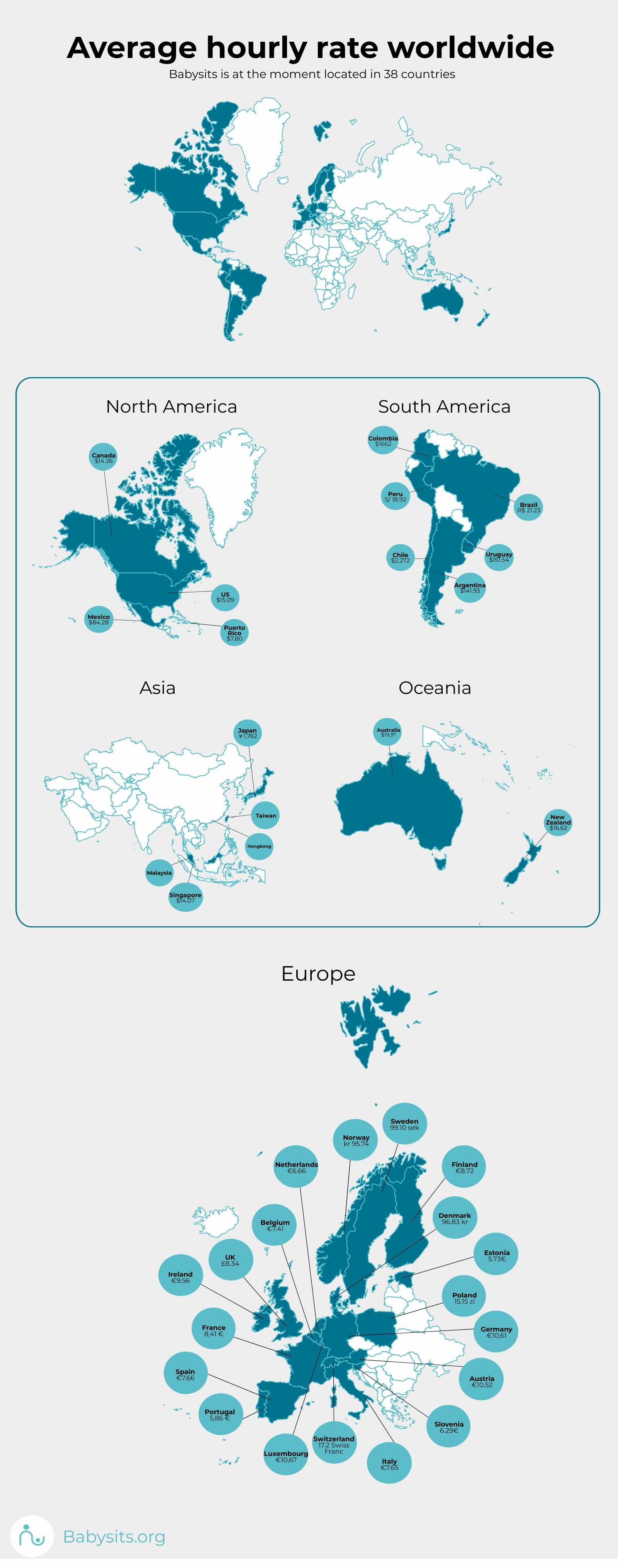 Average babysitting rates worldwide