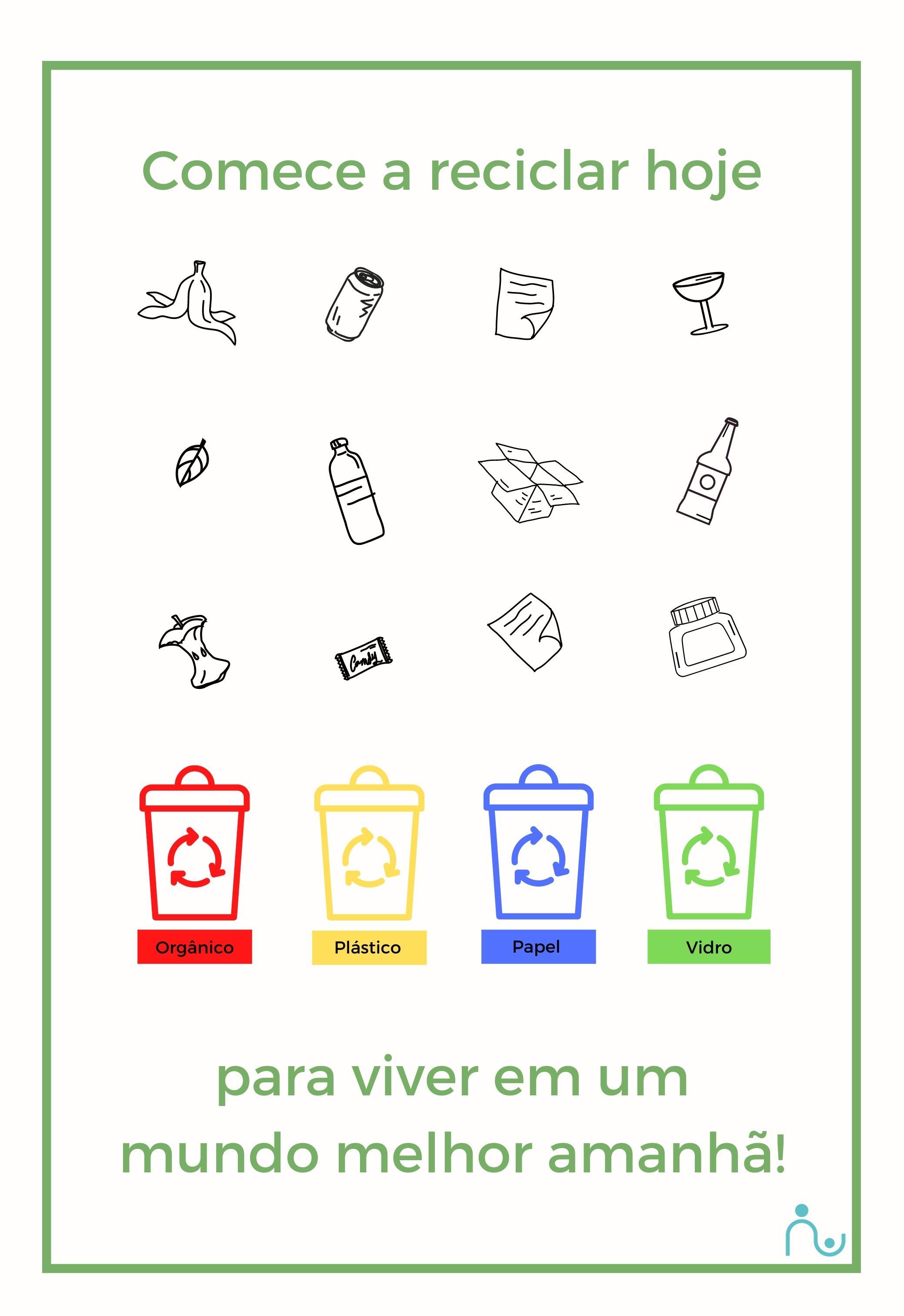 Reciclar com as crianças