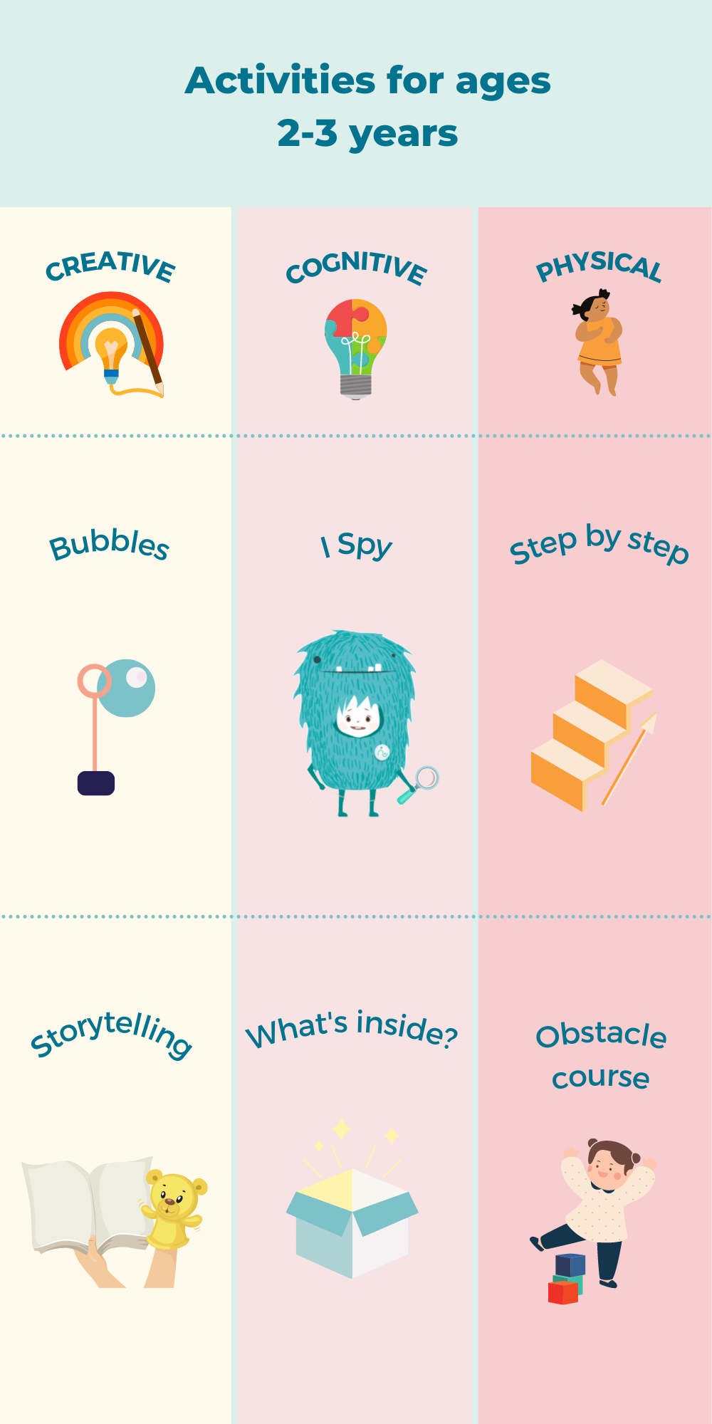 Activities for ages 2-3 years