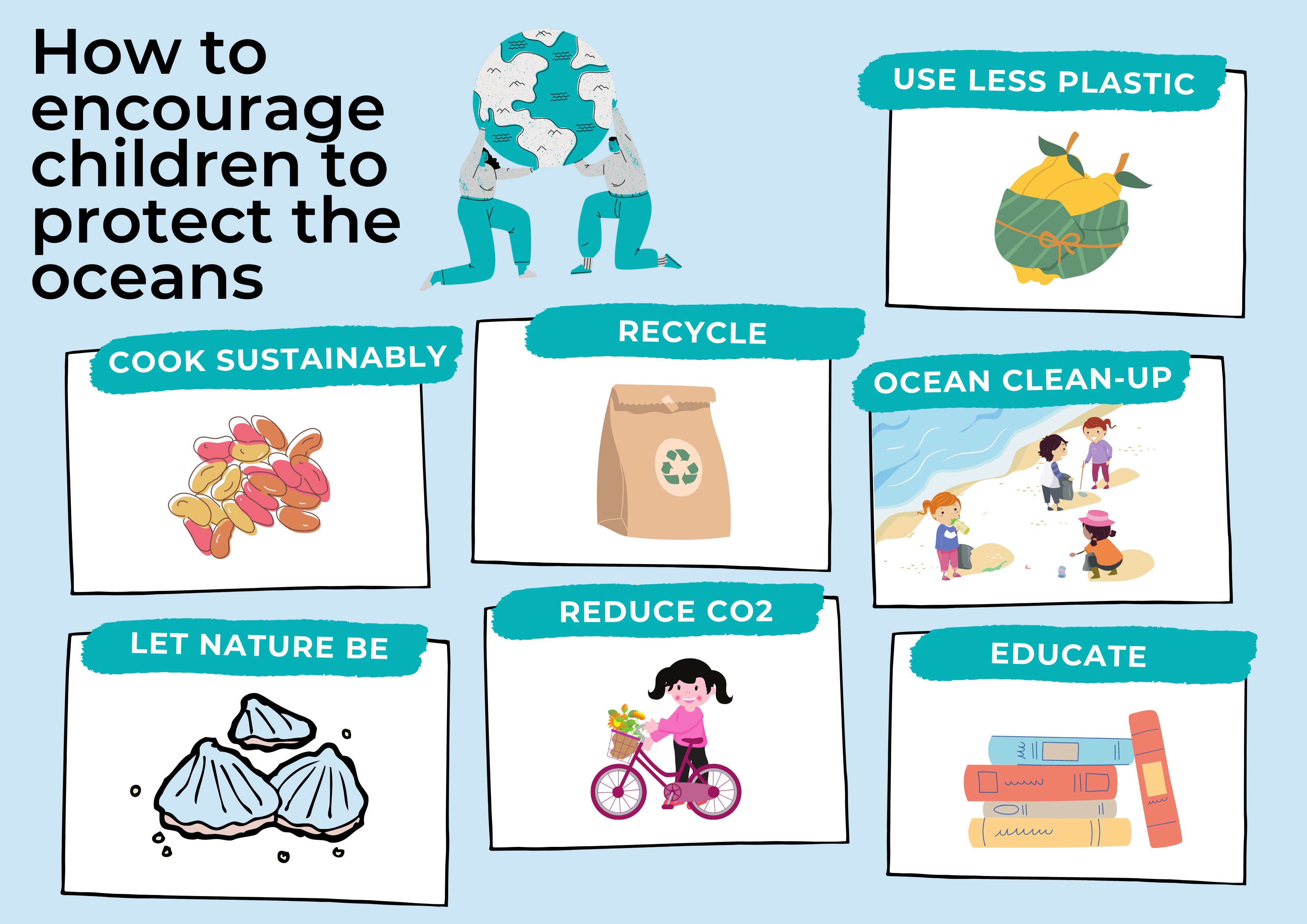 How to teach kids to help the ocean