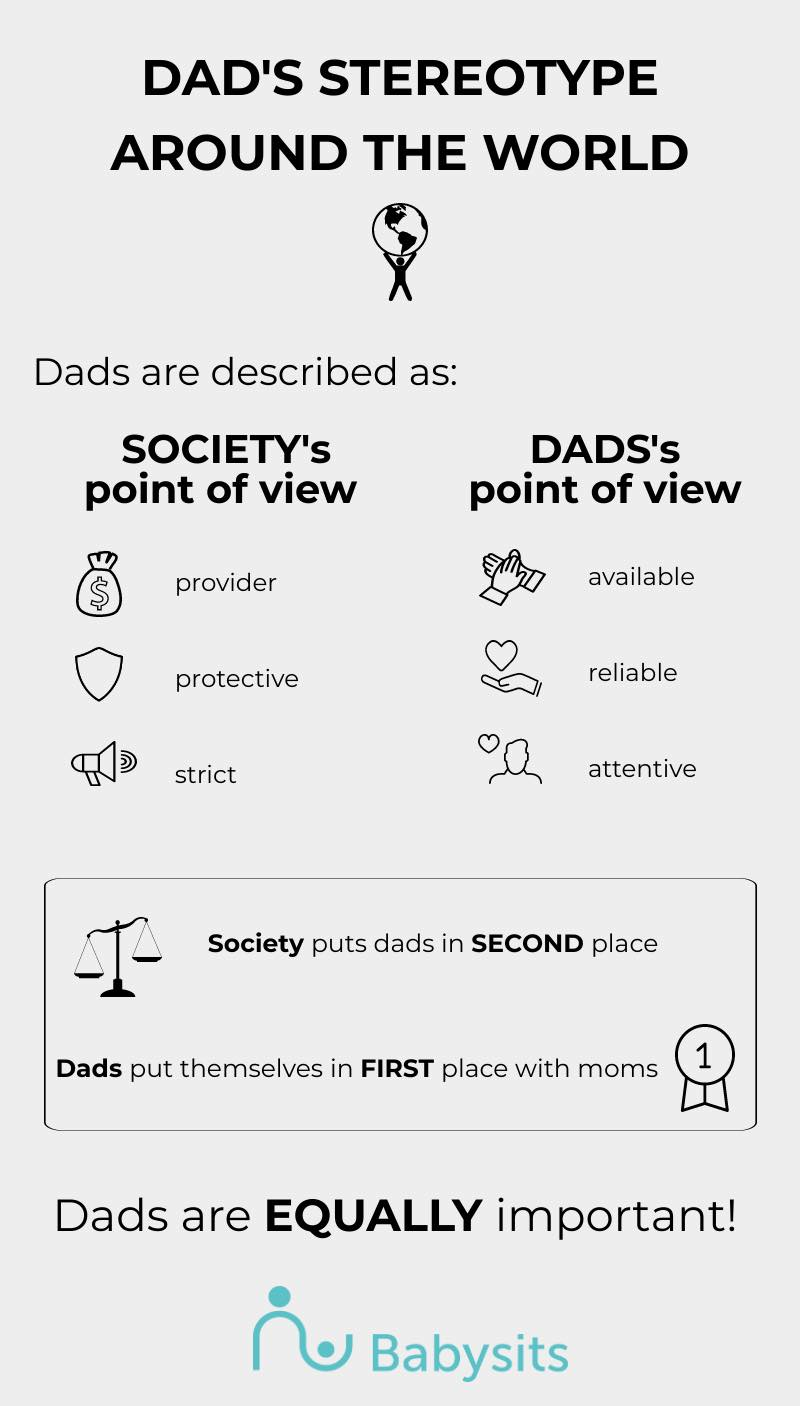stereotypes of dads