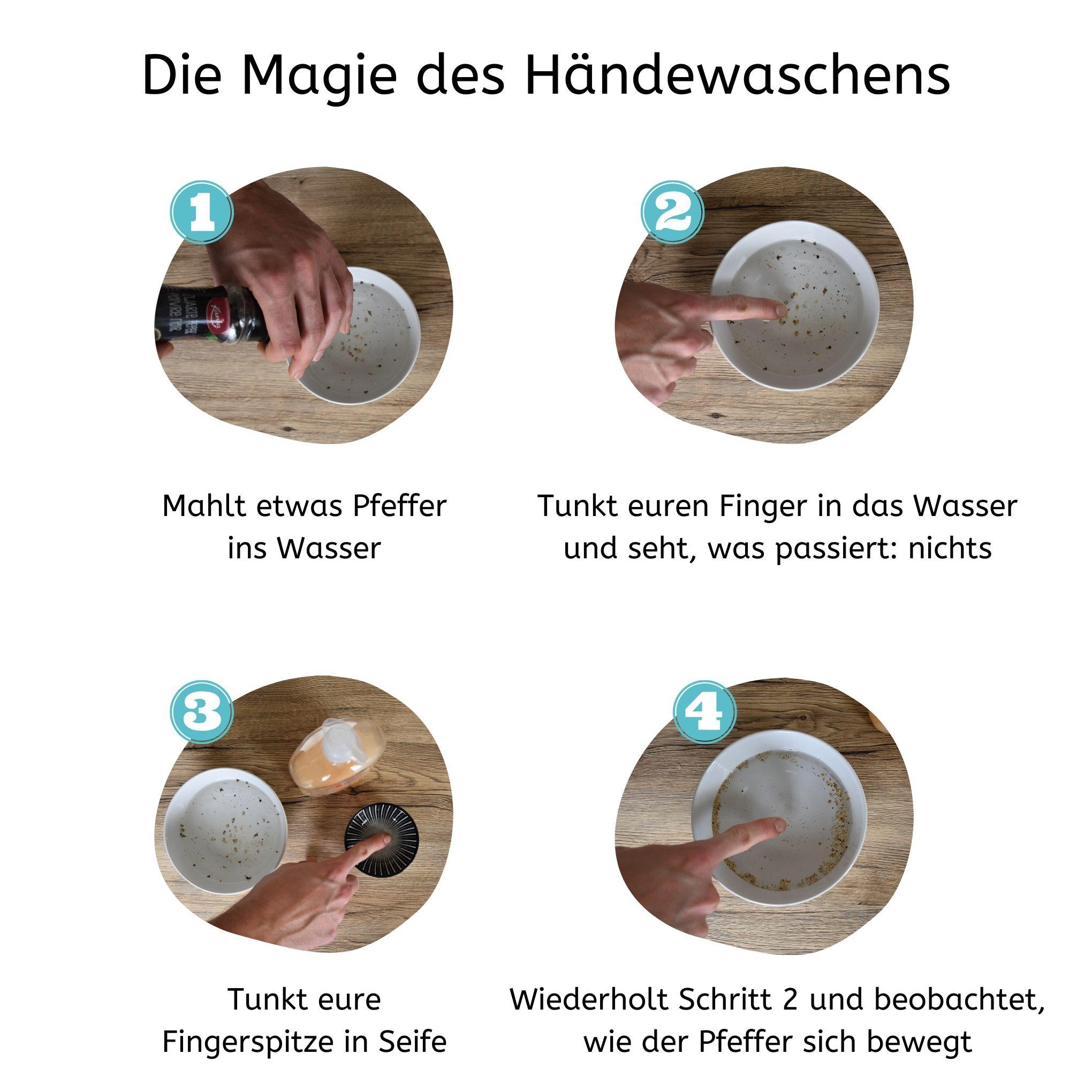 Experiment zum Händewaschen