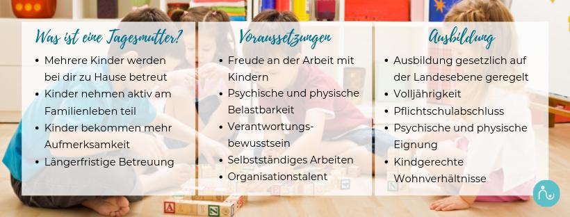 Checkliste Tagesmutter Anforderungen und Ausbildung