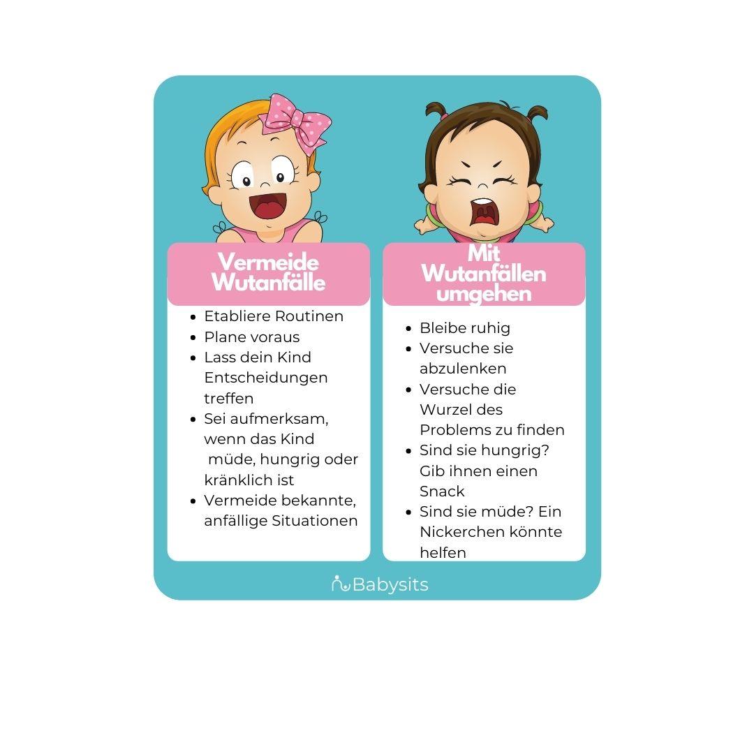 Umgang mit Wutanfällen bei Kleinkindern