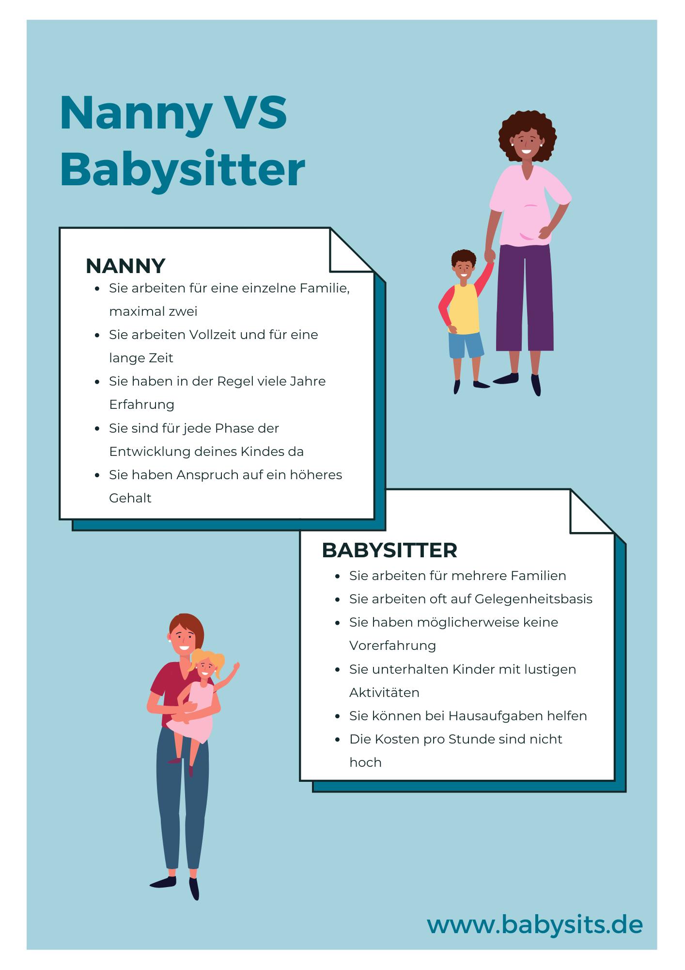Unterschied zwischen Kindermädchen und Babysitter