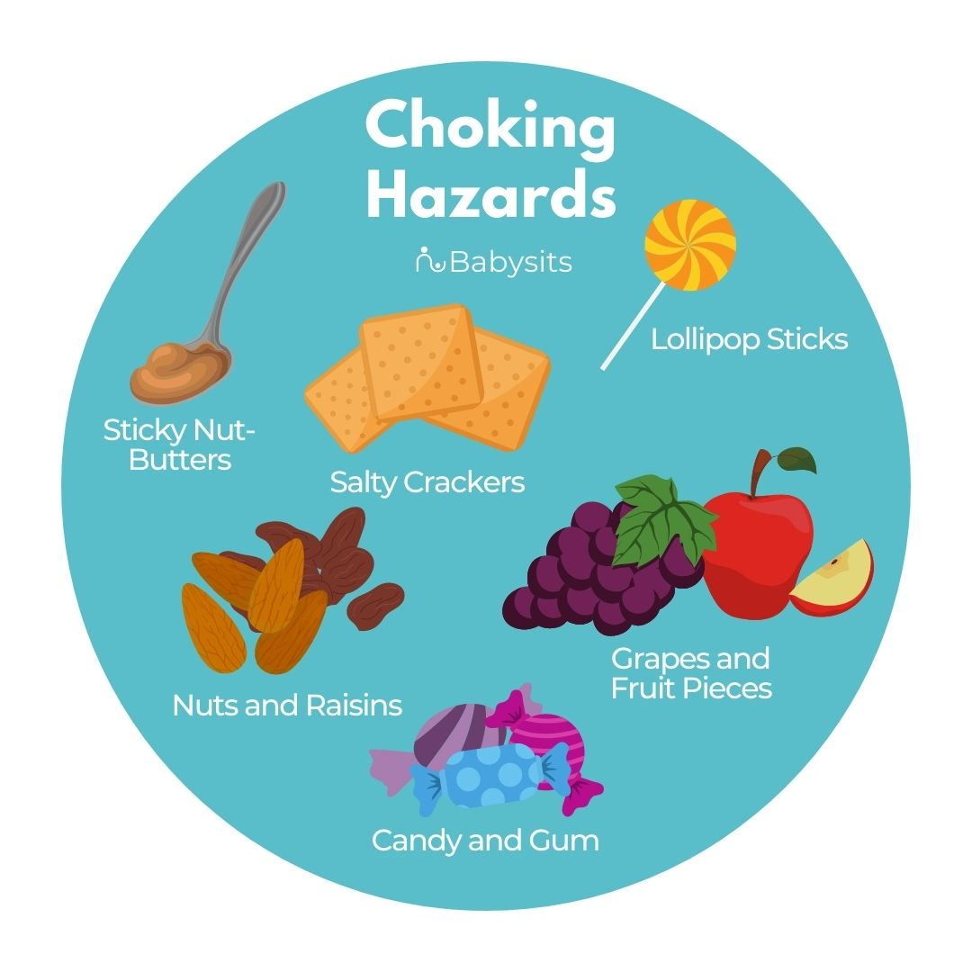 foods that are choking hazards for toddlers