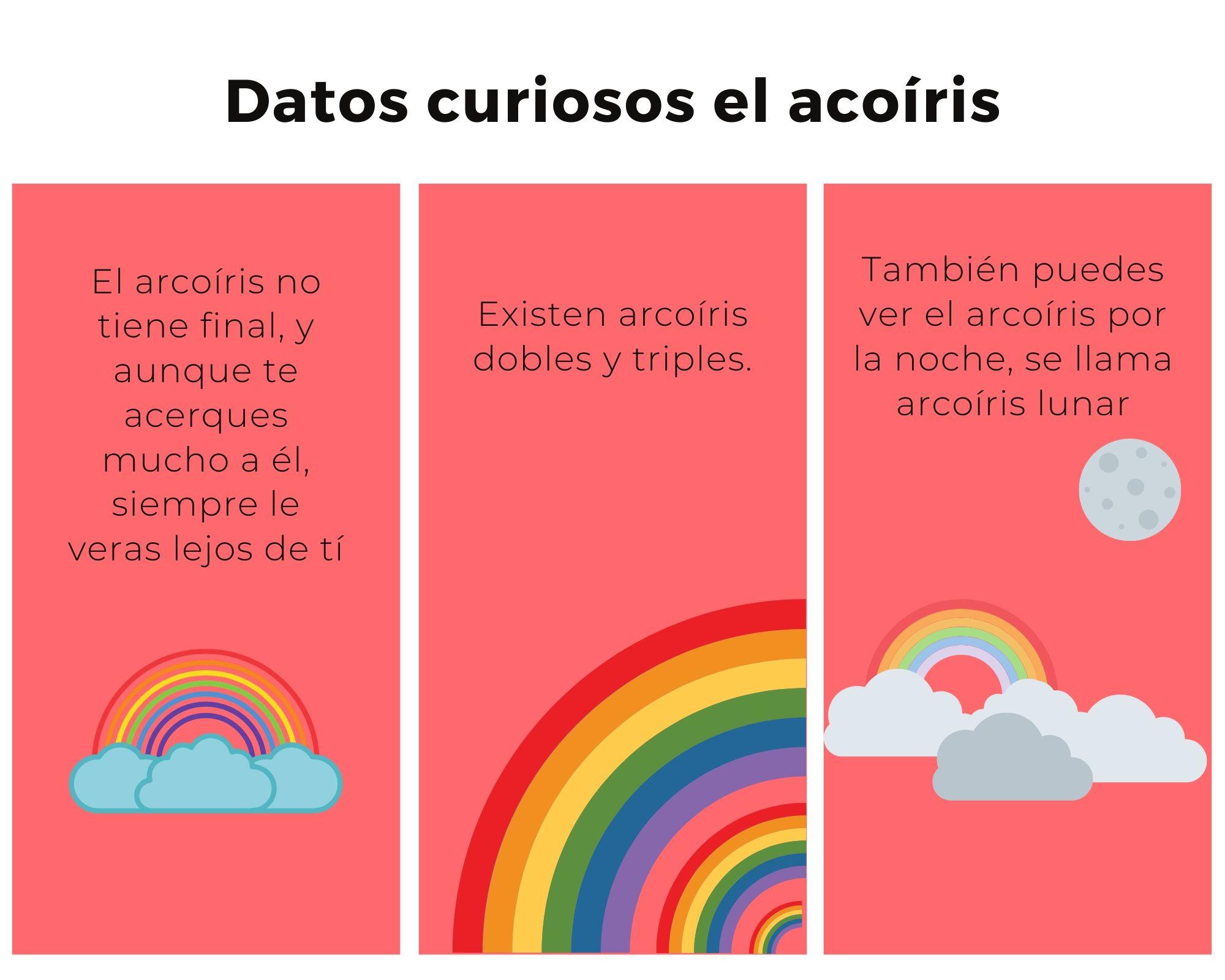 Datos curiosos sobre el arcoíris