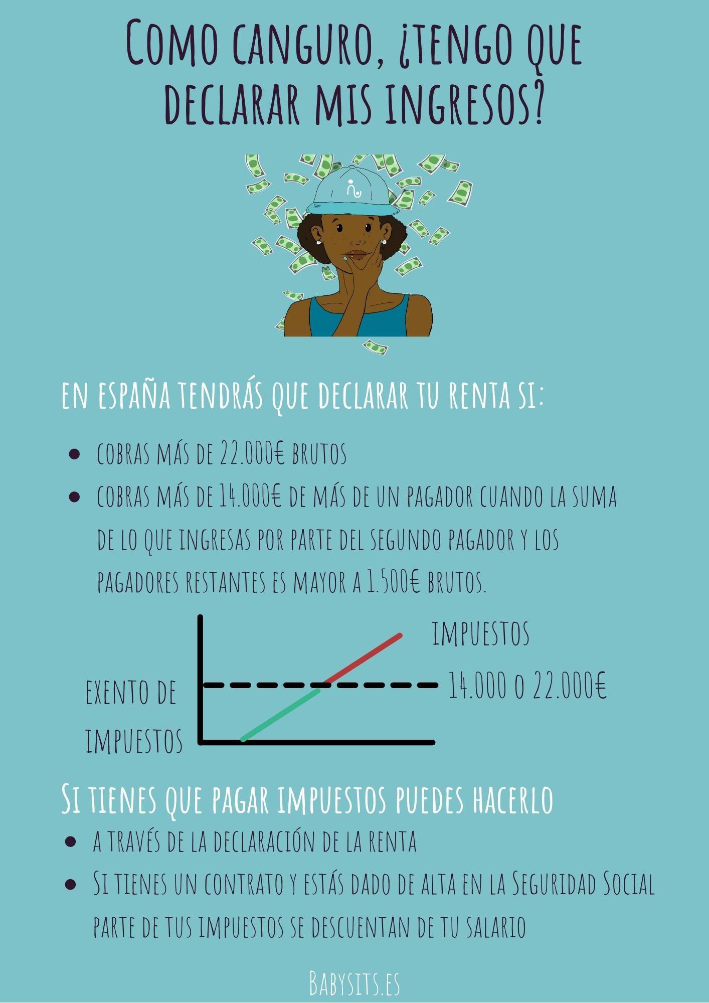 declarar ingresos como canguro en España