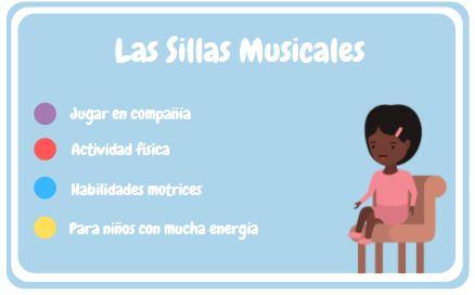 sillas musicales
