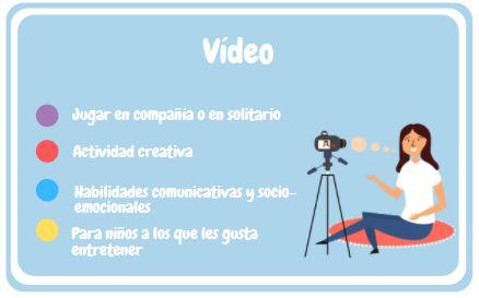 hacer un vídeo