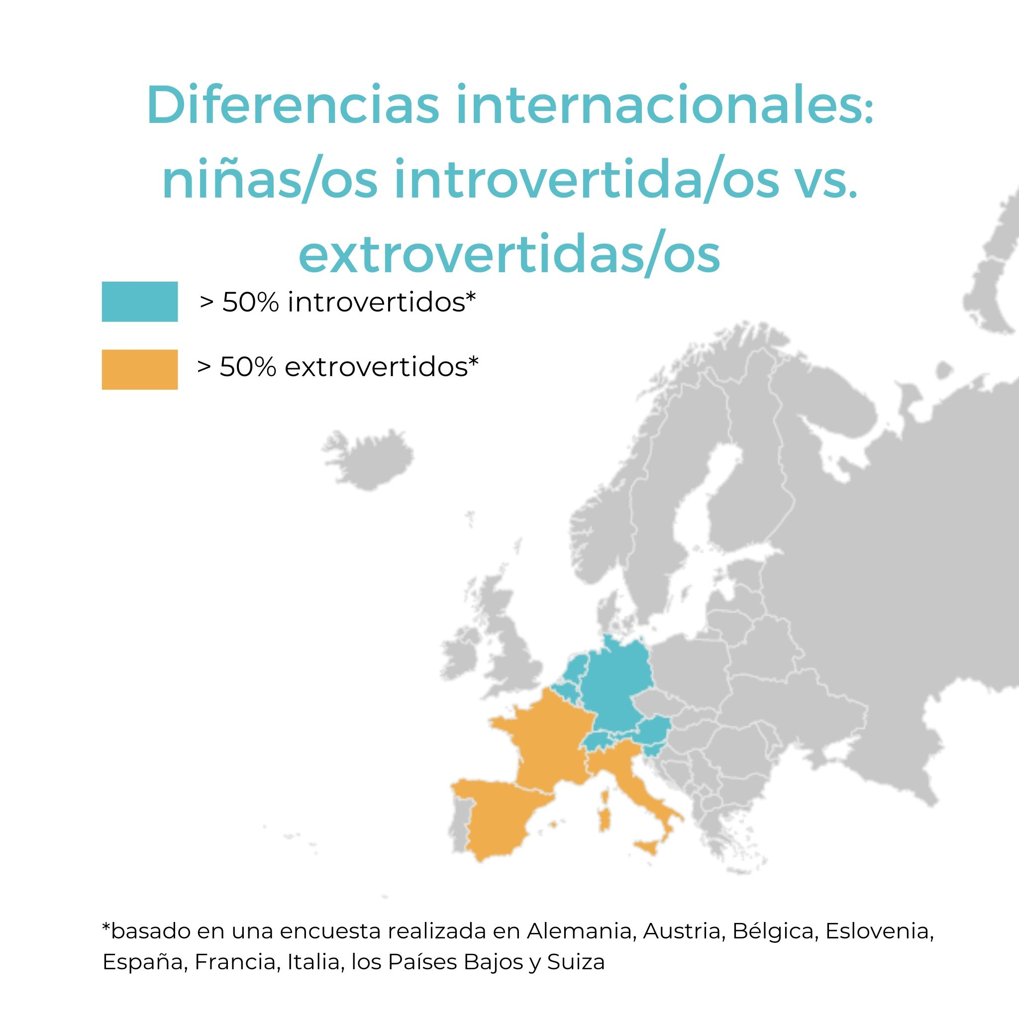 Niños Introvertidos vs Extroveritods en Europa