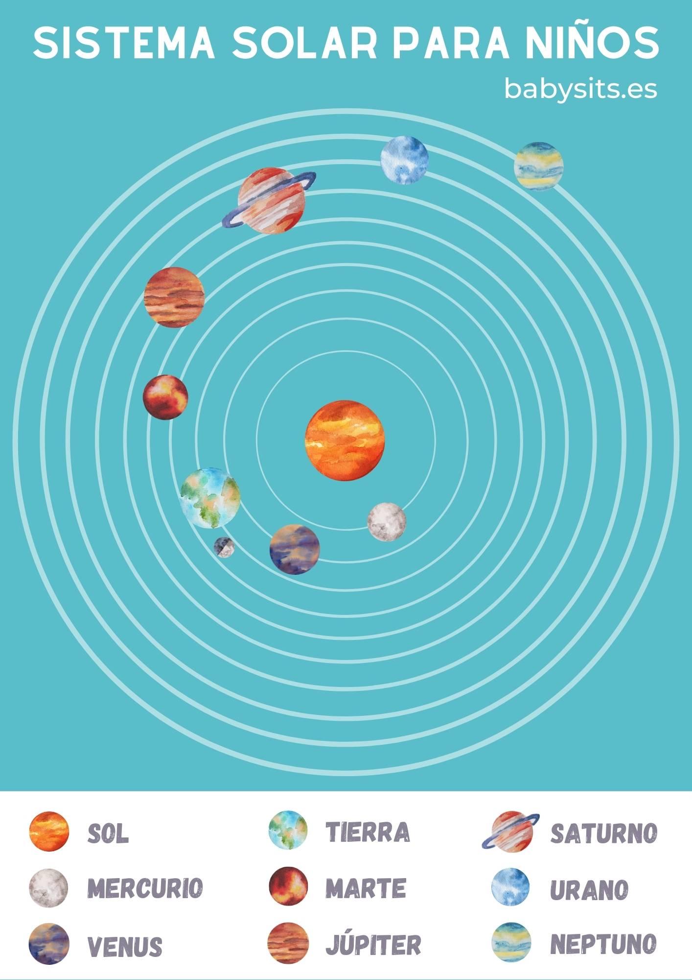 Sistema solar para niños