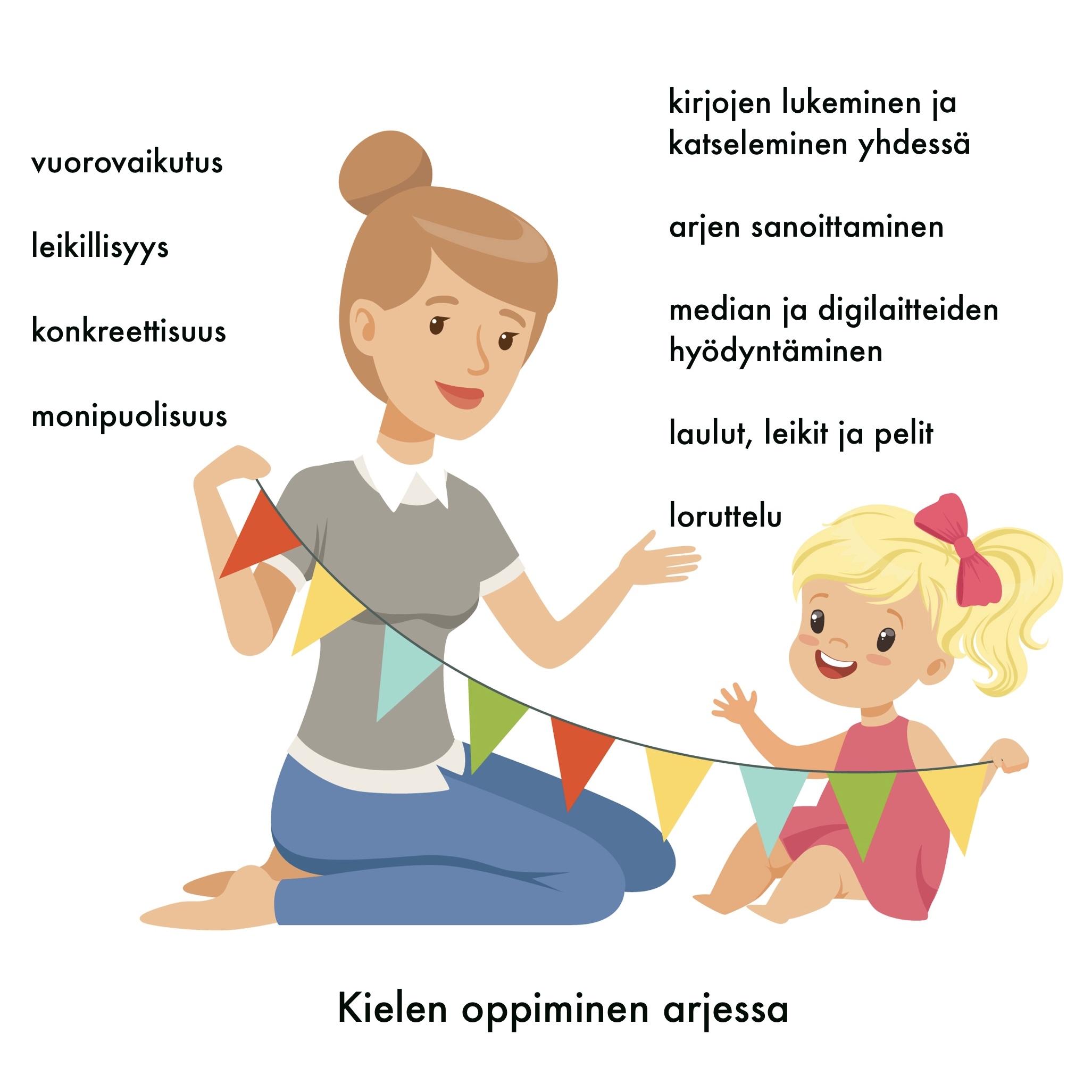 äidinkielen tai vieraan kielen oppiminen