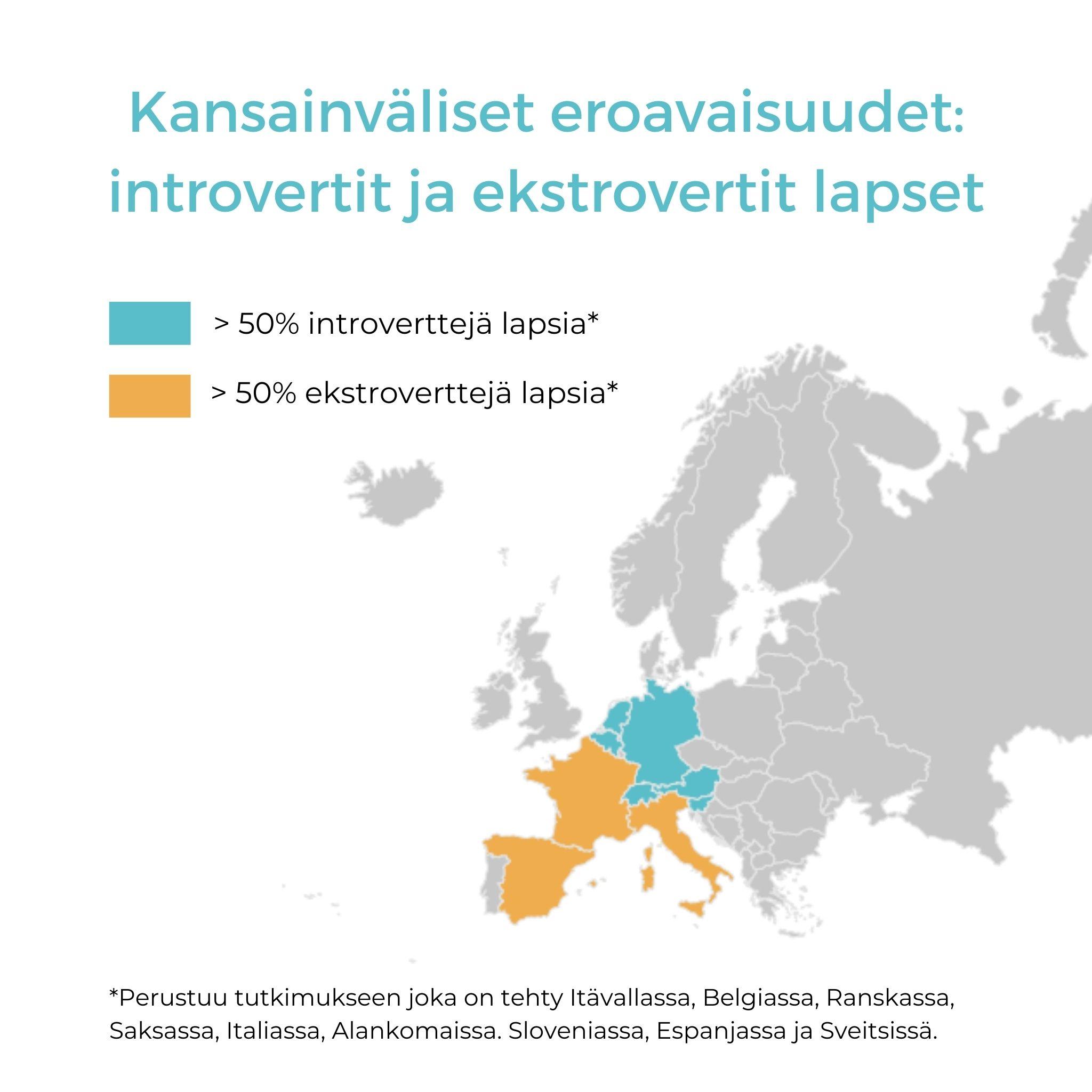 Introverttejä ja ekstroverttejä lapsia Euroopassa