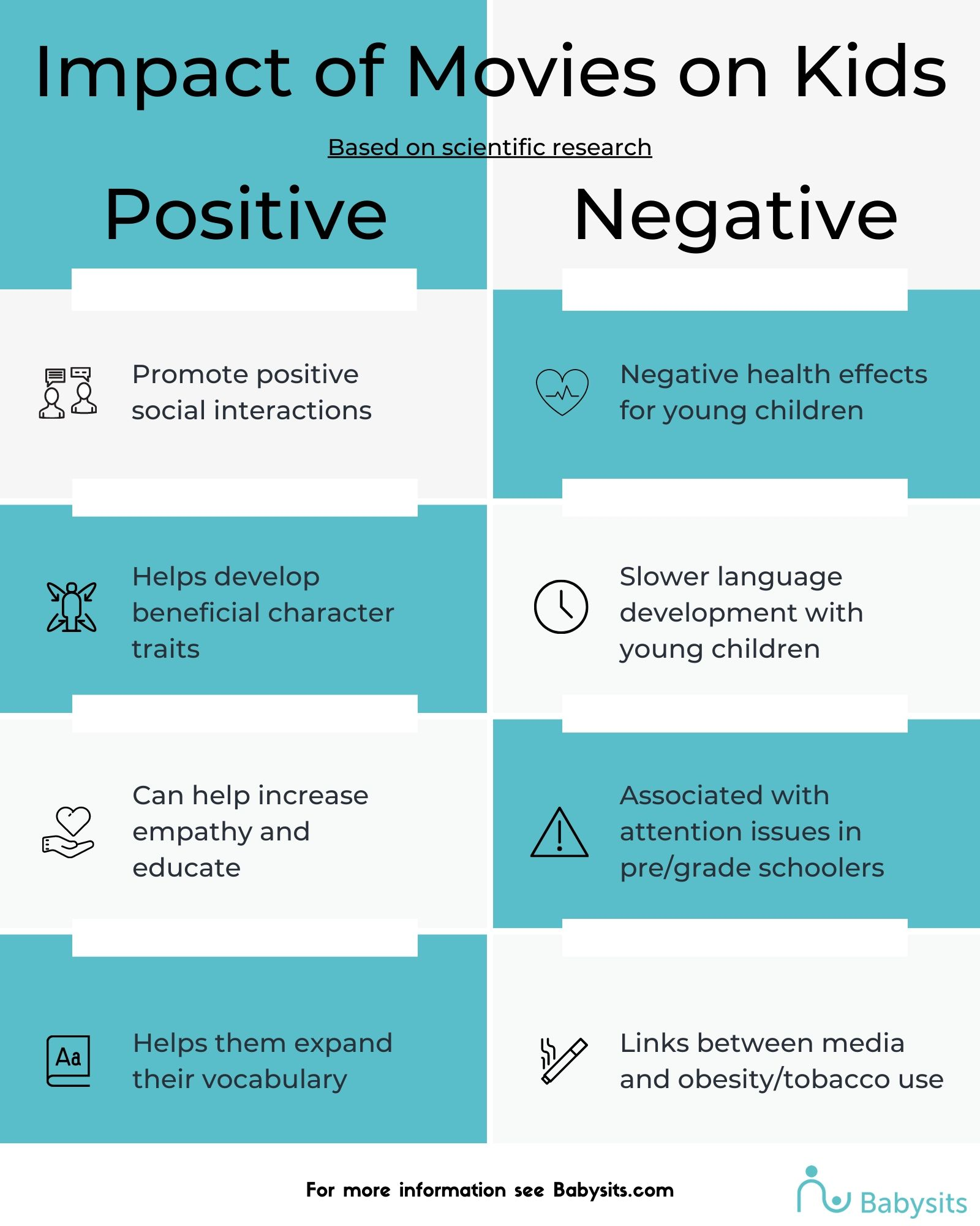Positive and Negative Effects of Movies on Kids