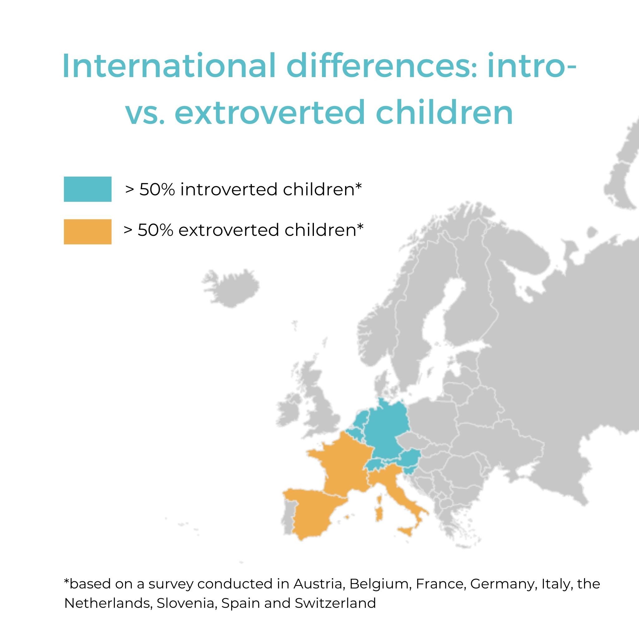 Introverted and extroverted children in Europe