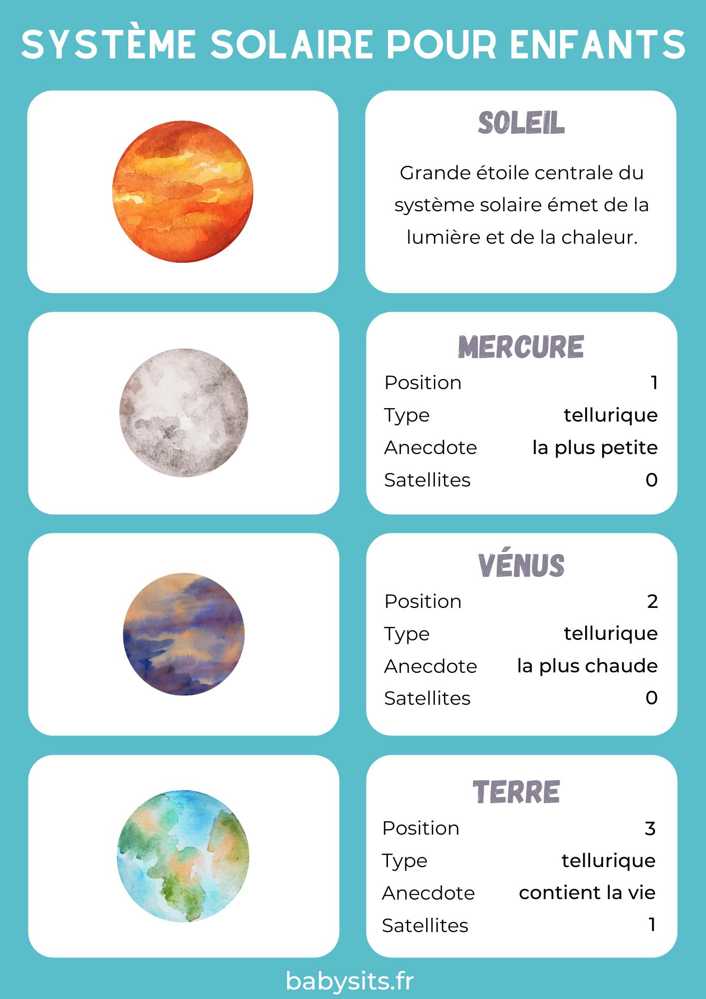 Système solaire enfants 1