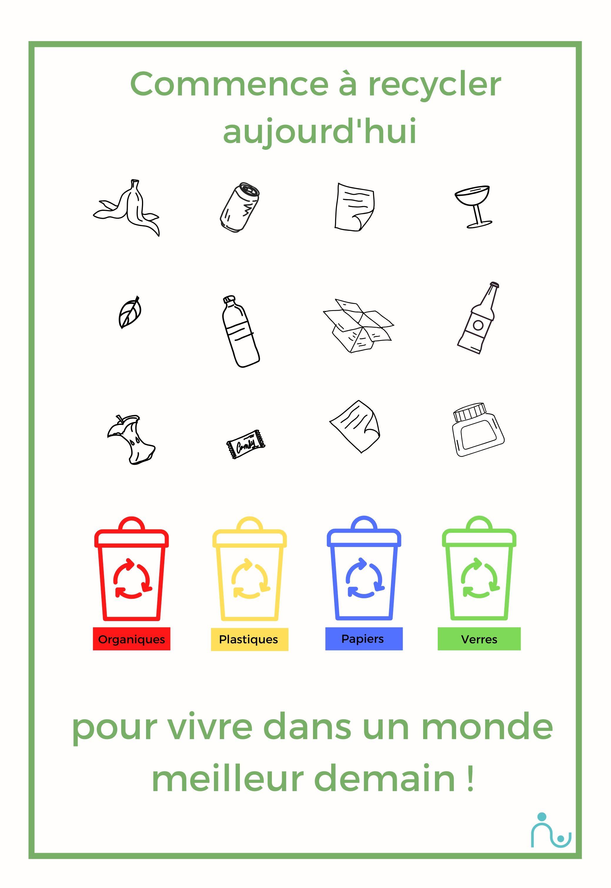 Apprendre aux Enfants à Recycler