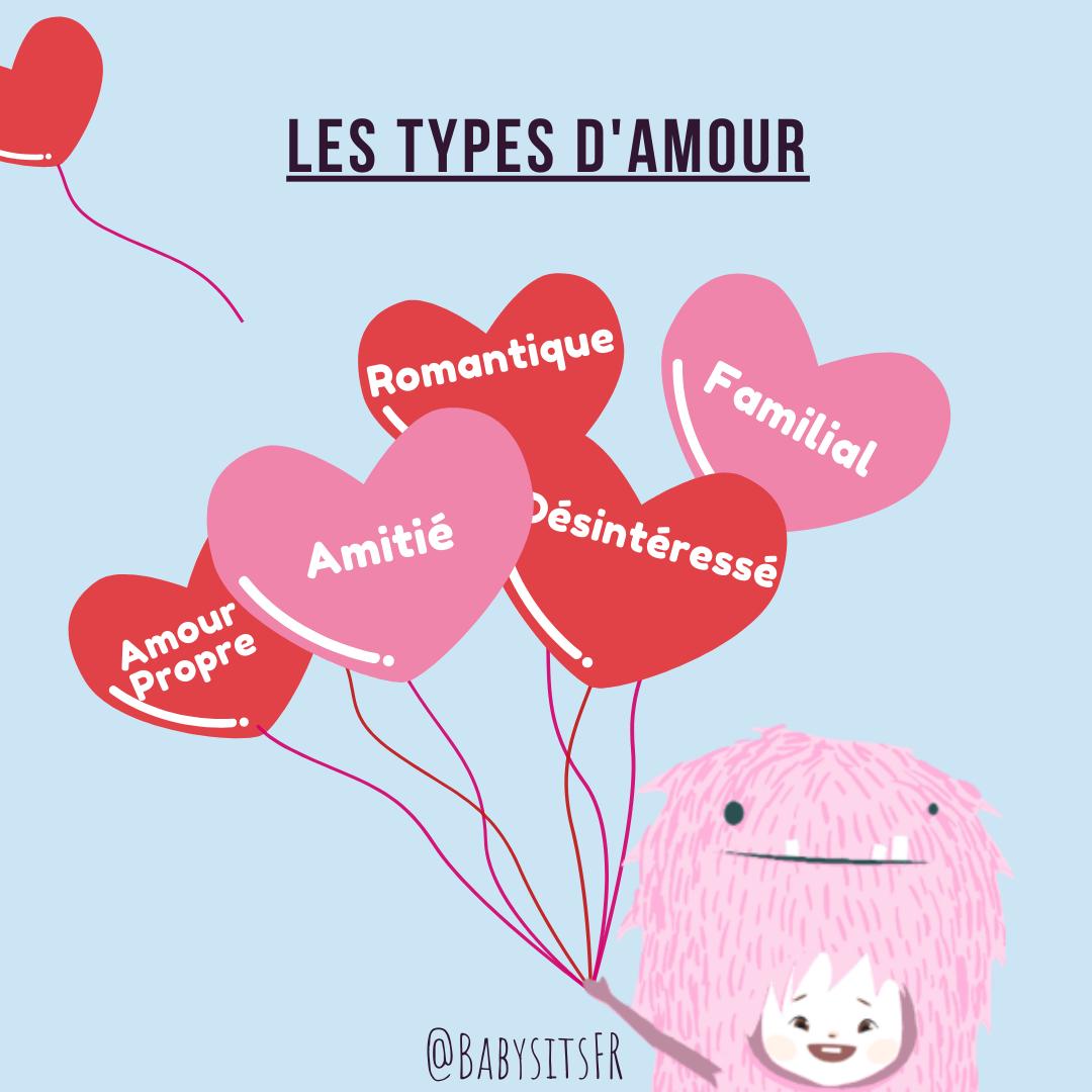 Typesd'amour