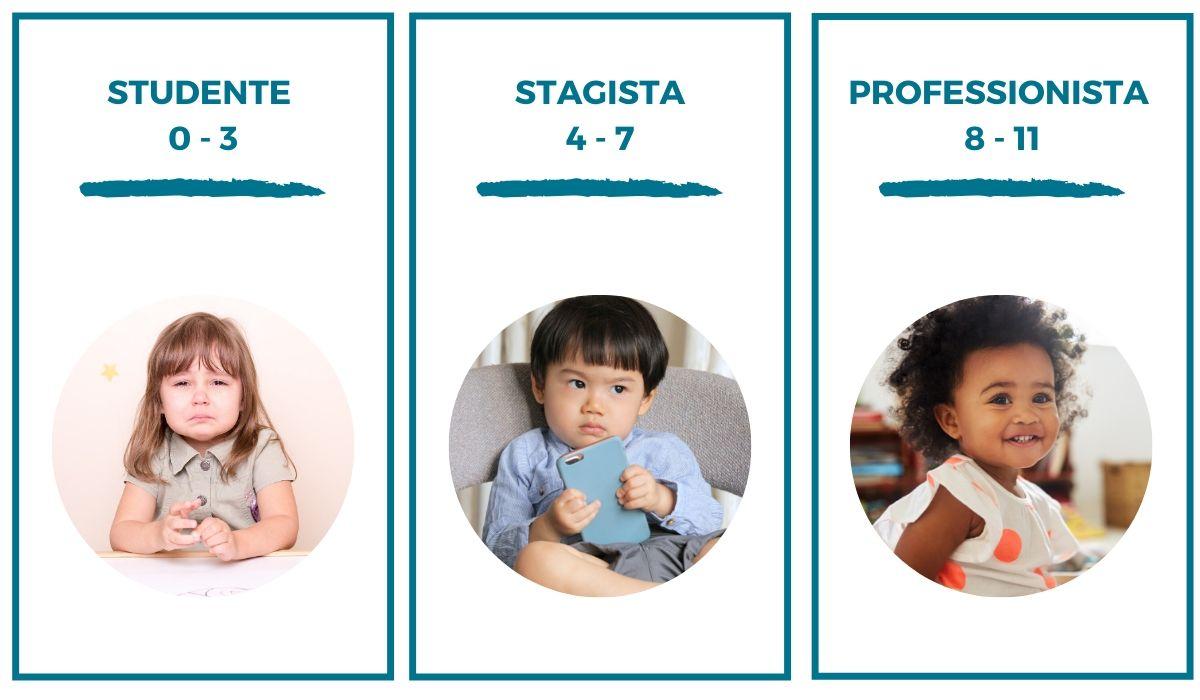 babysitter test
