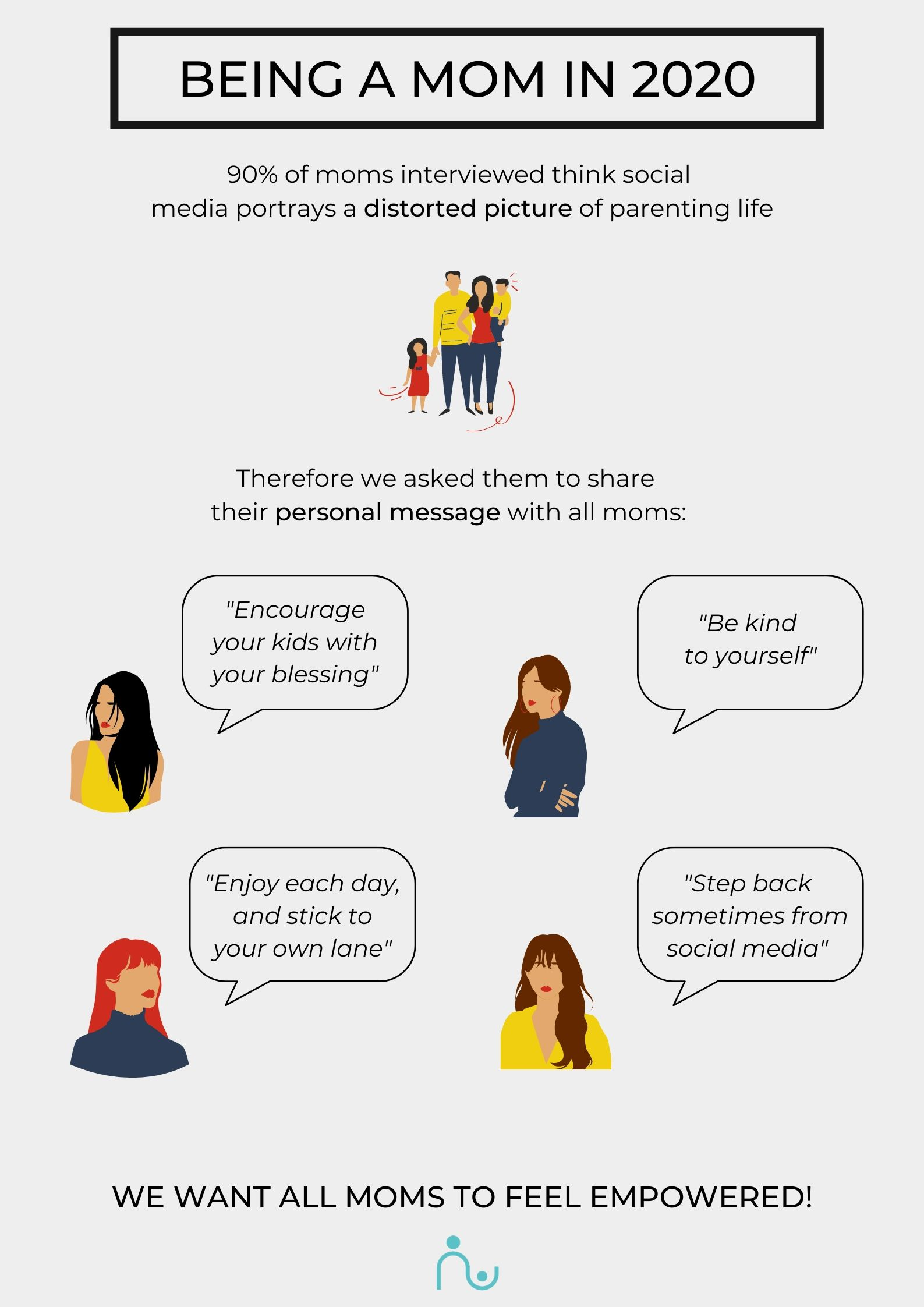 Being a mom infographic