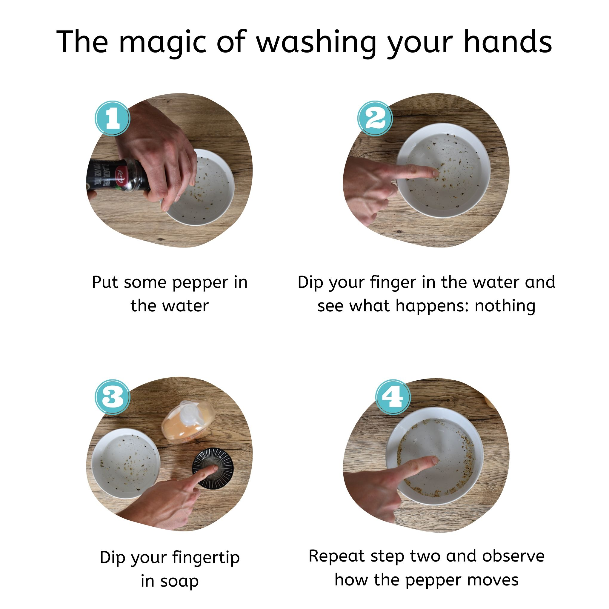 Washing hands effect experiment