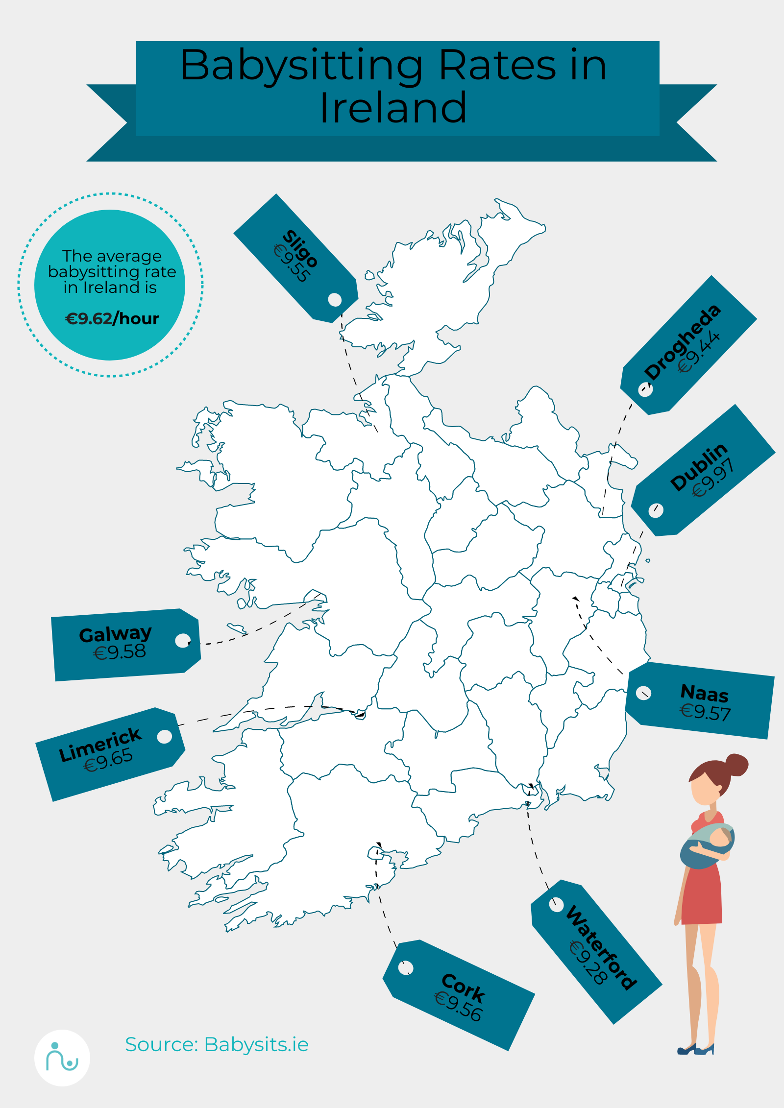 babysitting rates in ireland
