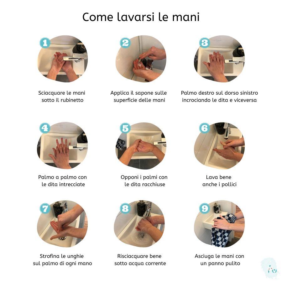 Coronavirus, misure di prevenzione