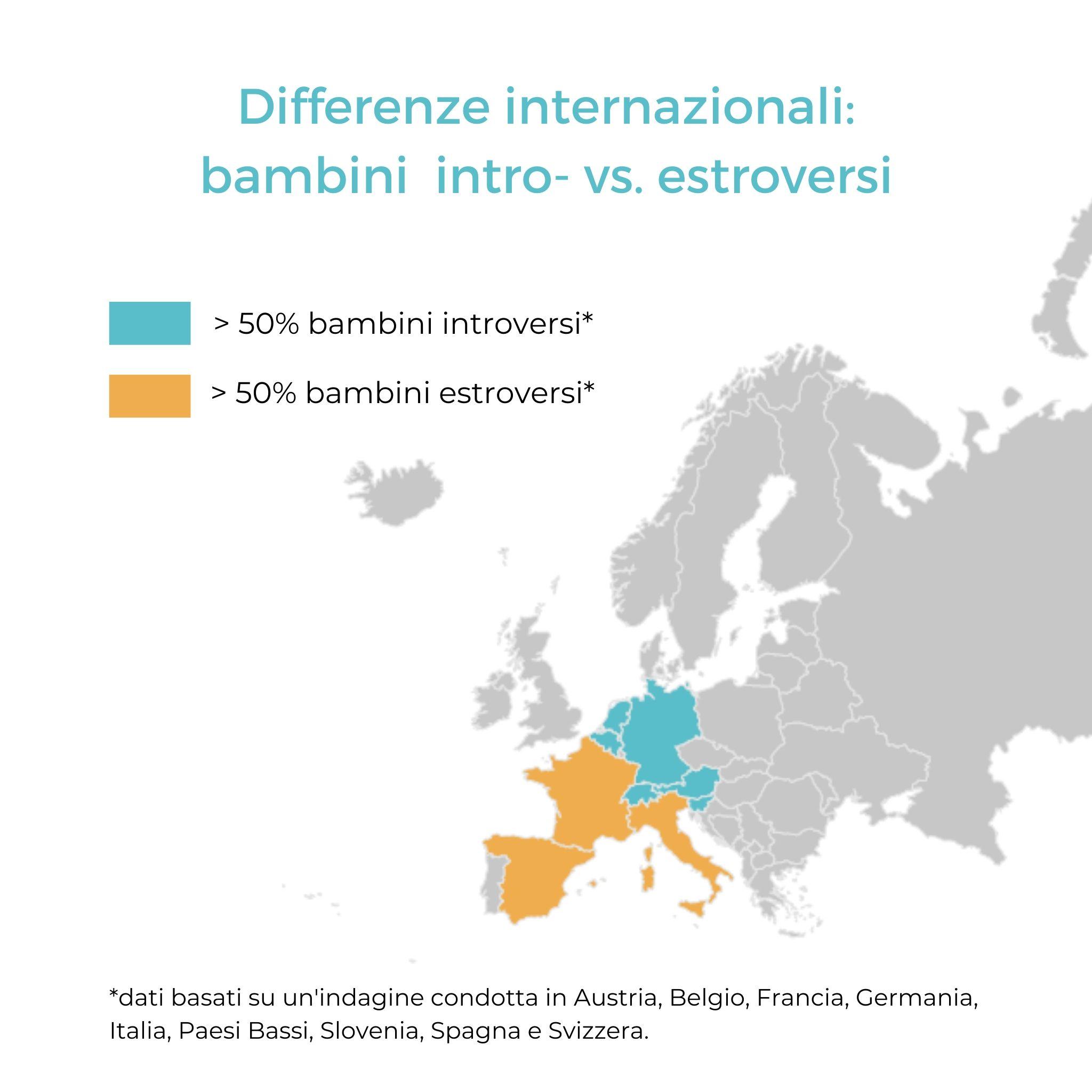 Bambini Introversi vs. Estroversi: differenze in Europa