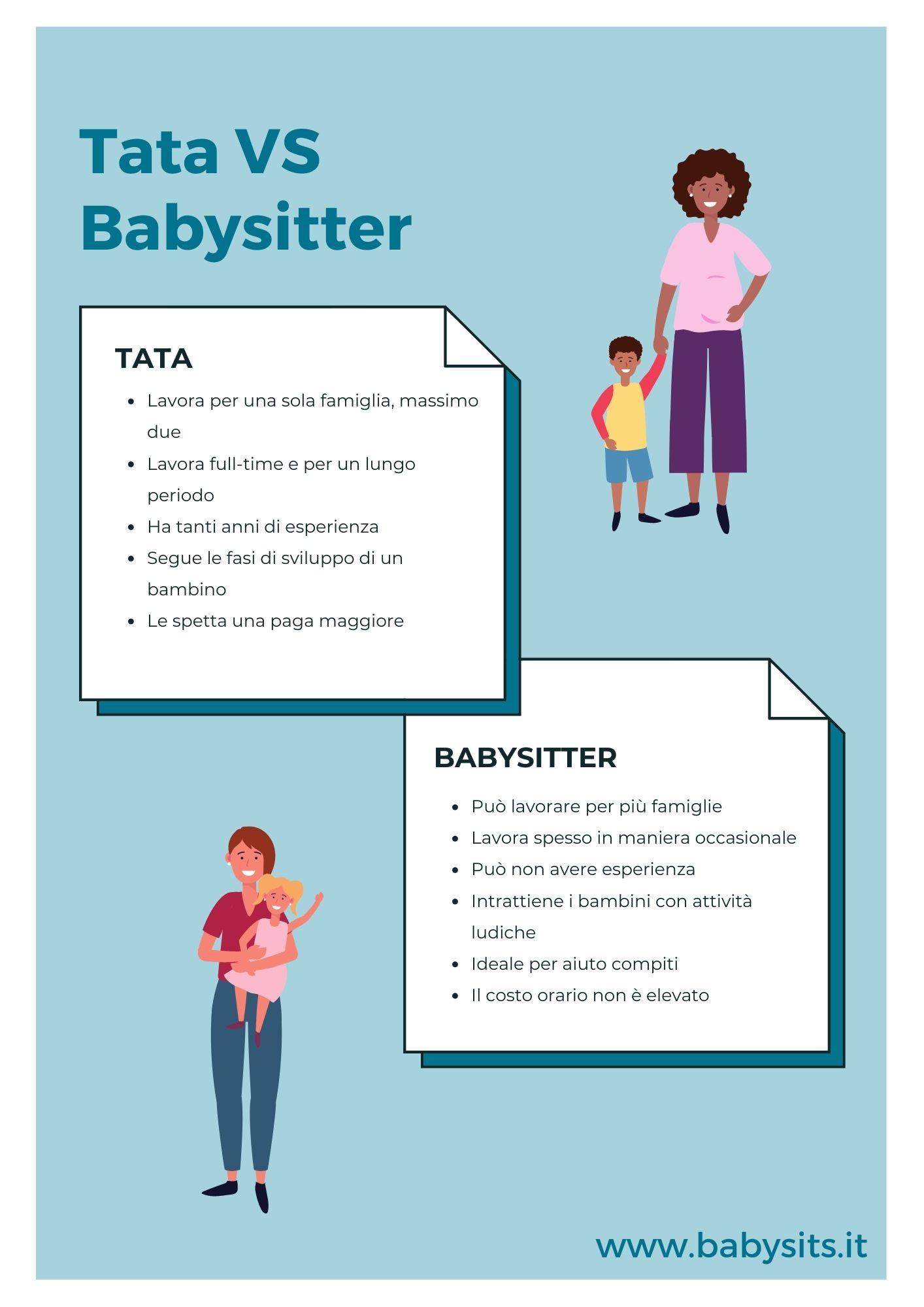 Chi è la tata e che differenza c'è tra tata e baby sitter?
