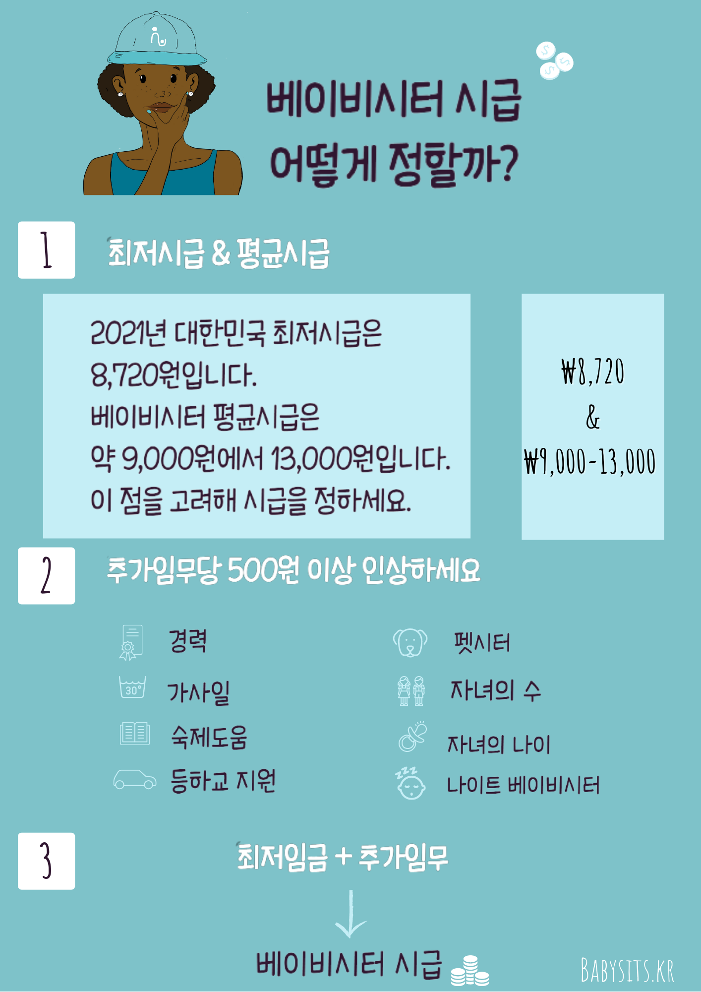 How much to pay your babysitter KR