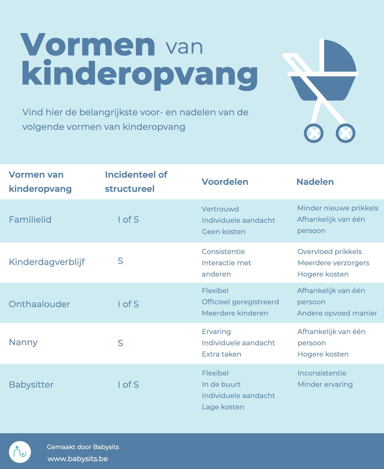 Kinderopvang_Babys