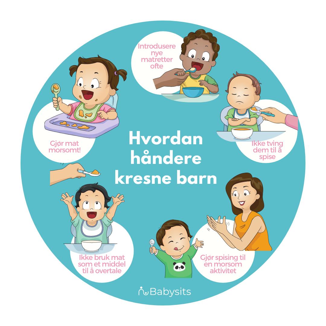 hvordan håndtere kresne barn