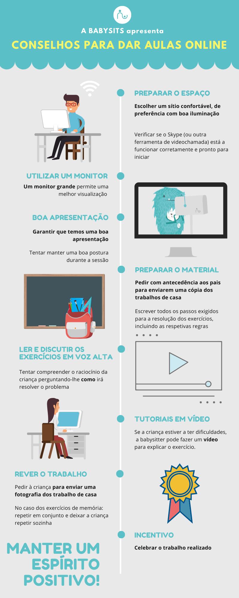 online tutoring steps