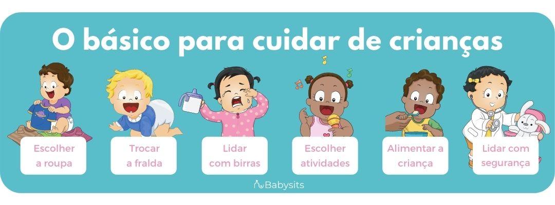 O básico para cuidar de crianças