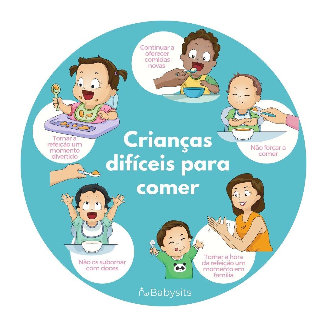 lidar com crianças difíceis para comer