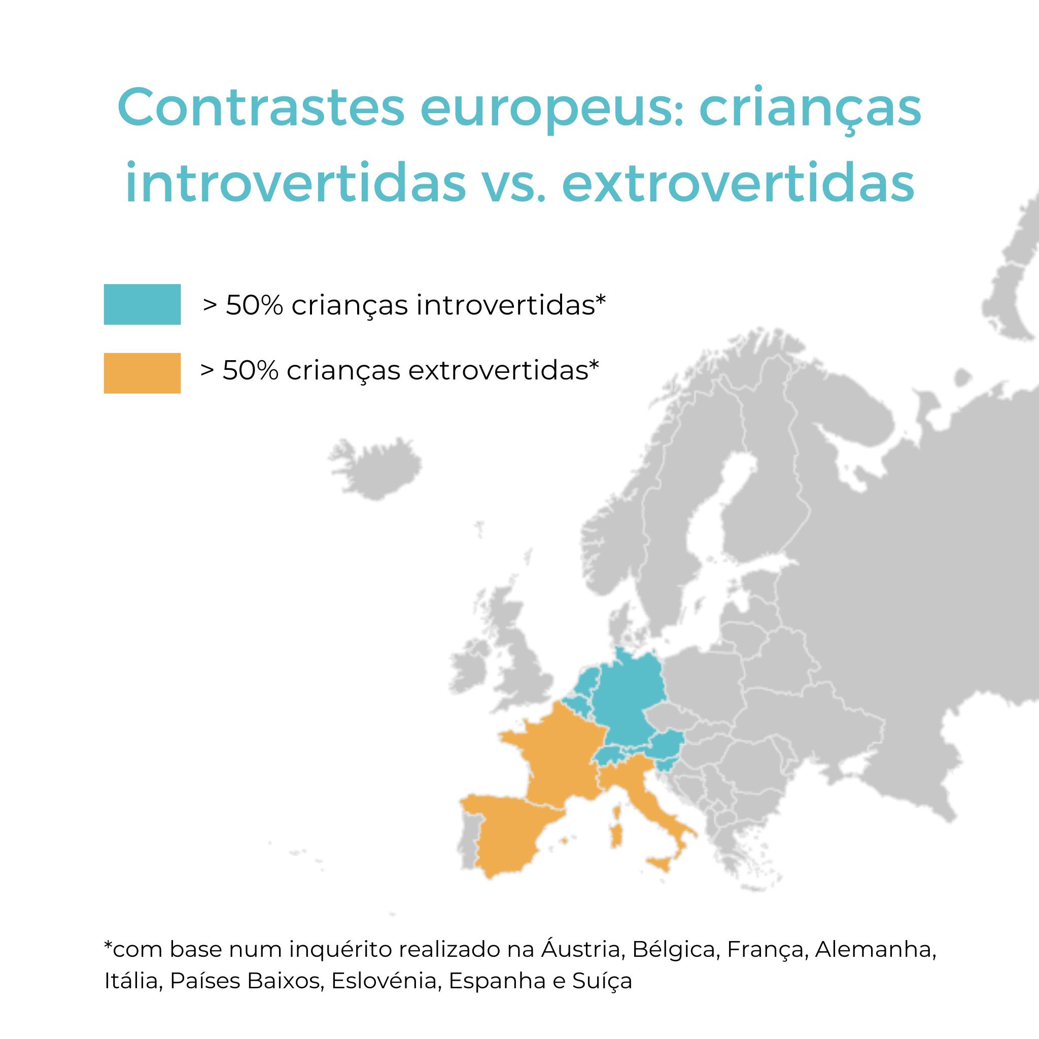 Crianças introvertidas e extrovertidas na Europa
