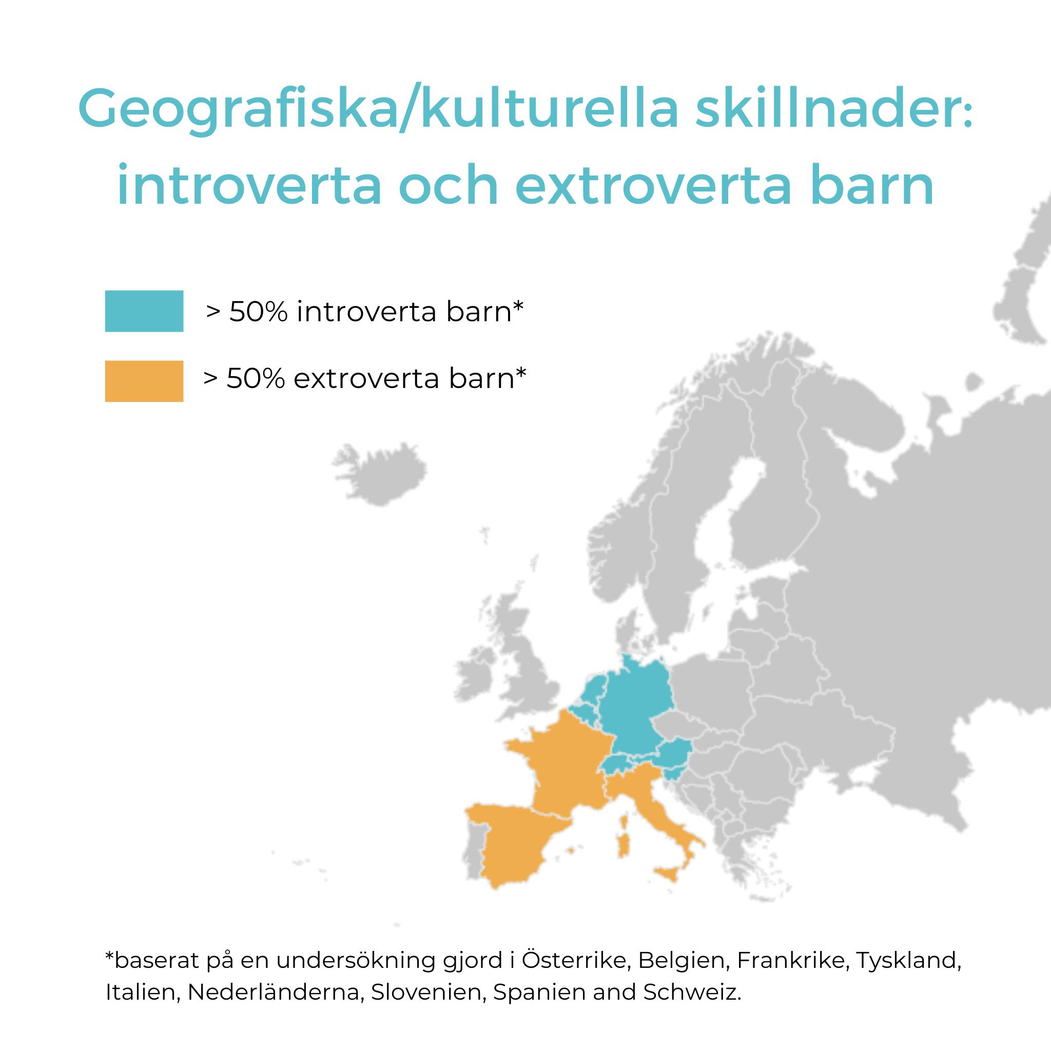 Introverta och extroverta barn i Europa