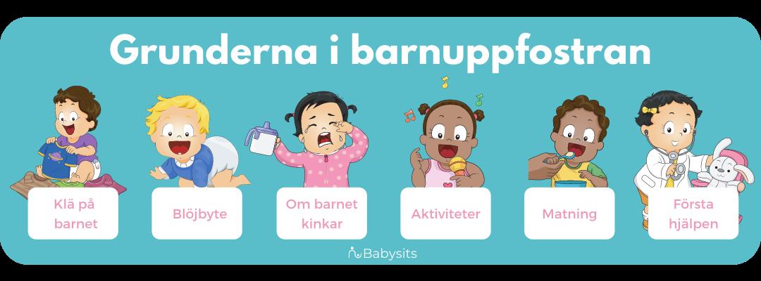 Grunderna i barnuppfostran