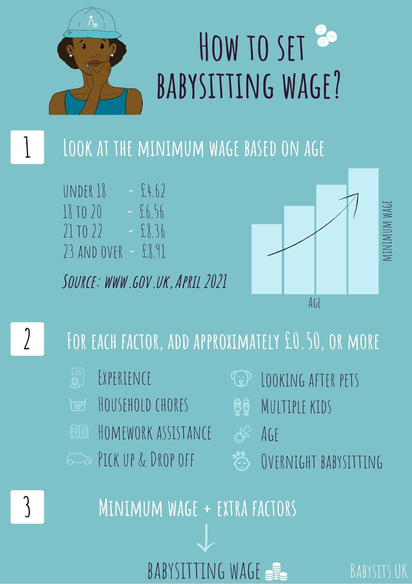 how to determine babysitting rates in the united kingdom
