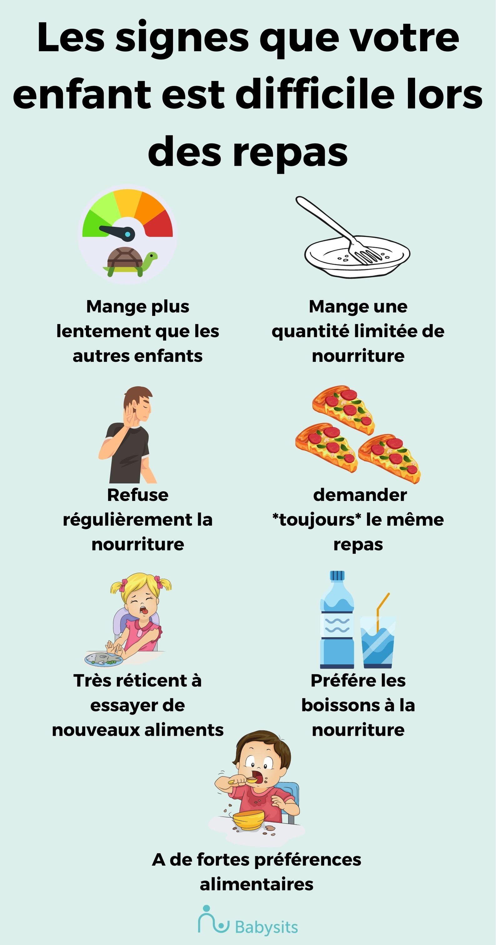 7 Signe que votre enfants est un mangeur difficile