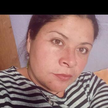 Niñera Bogotá: Martha salcedo