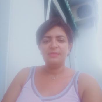 Canguro Málaga: Fatima