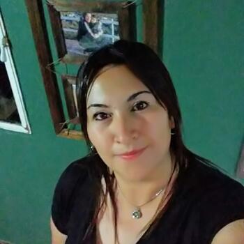 Babysitter Merlo (Provincia de Buenos Aires): Erica