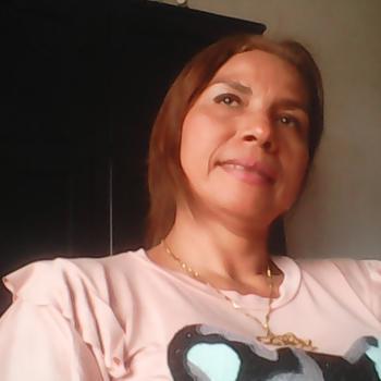 Nanny Móstoles: Gisela jimenez nieves