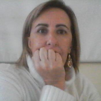 Babysitter Porto: Ângela