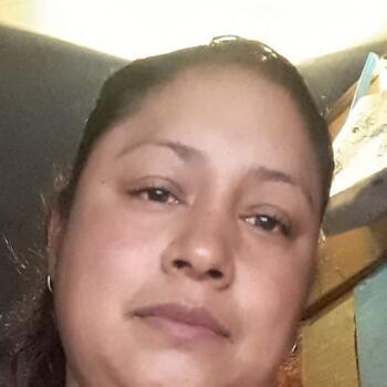 Babysitter in Colonia México (Cusihuiriachi): Maria Cristina