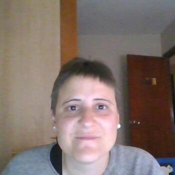 Nanny Zaragoza: Pilar