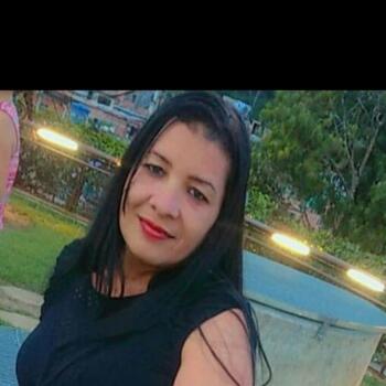 Babysitter in Medellín: Marisol